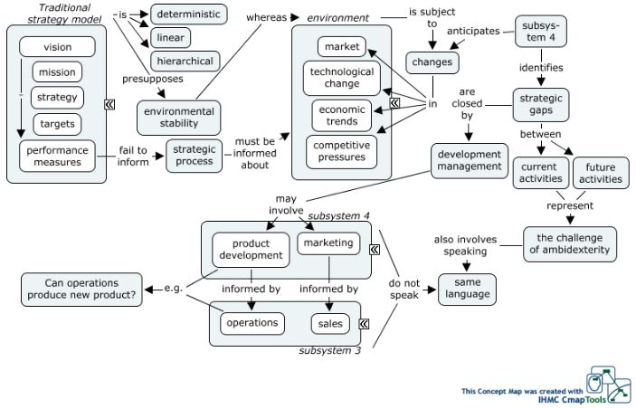 pincus and minahan system model Catalogue social work practice: model and method social work practice: model and method [by] allen pincus and anne minahan.