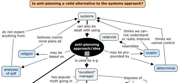 anti-planning