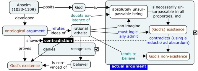 ontological-argument