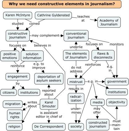 constructive-journalism