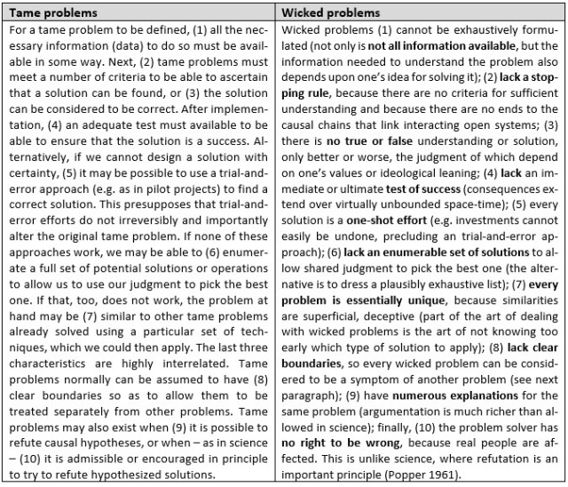 tame and wicked problems characteristics - table